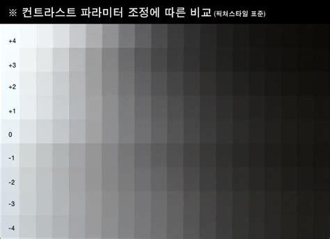 쑤굴's 사진이야기 :: EOS 7D - 파라미터 설정에 따른 이미지 비교