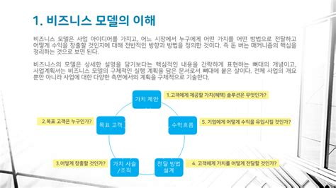 창업 성공을 위한 비즈니스 모델 사례