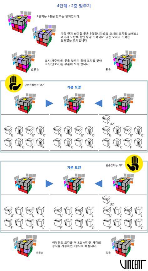 FT_Korea cube blog: 333 큐브 왕초보 공식