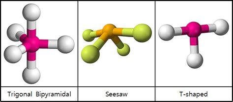 좋은 습관 :: 원자가 껍질 전자쌍 반발 모형으로 분자의 기하