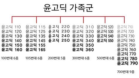 폰트 소송 잔혹사