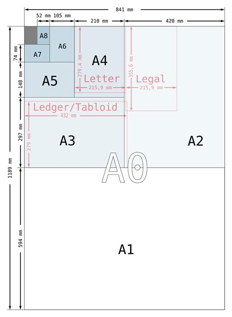 3sun 블로그 :: 용지 규격 (종이 크기) A4 A3 B4 B5 타블로이드판