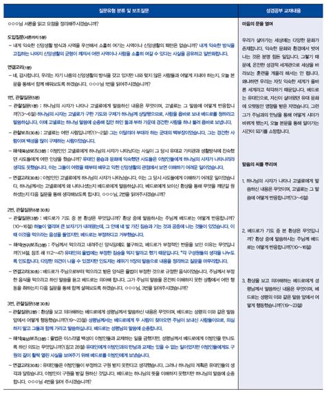 기획4 * 소그룹 인도 지침서 샘플 - 디사이플