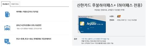 연회비 없는 후불 하이패스카드, 연회비 없는 신용카드