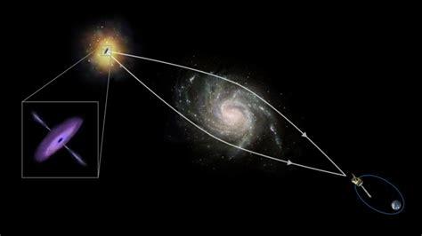 [나우뉴스] [와우! 과학] 블랙홀 중심부 관측하는 미세 중력렌즈