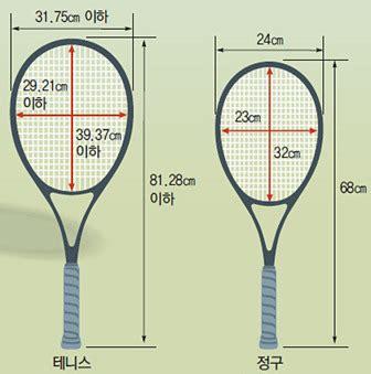 정구 vs 테니스, 무엇이 똑같고 무엇이 다를까 : kini's Sportugese