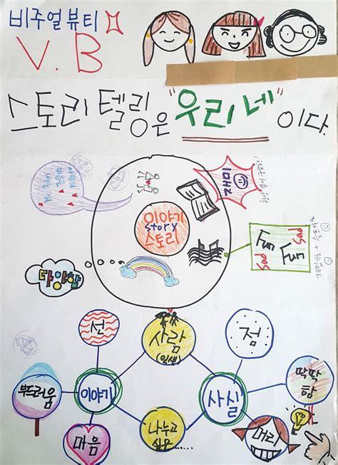 황보근영의 문촌수기 :: 비주얼씽킹+맵, 강의 학습활동 결과물