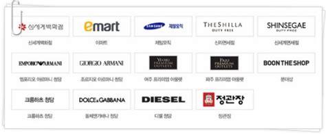 신세계상품권 사용처 / 신세계백화점 상품권 파는곳,사용방법