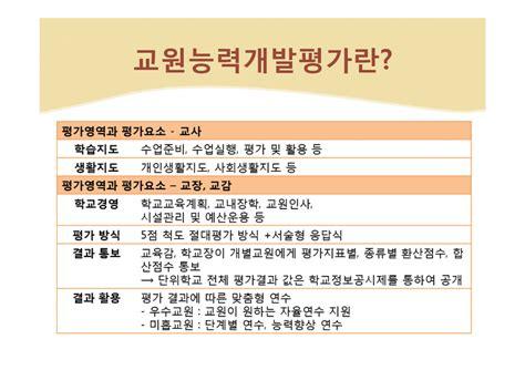 교육행정 교원능력개발평가 문제점과 개선방안 - 인문/교육