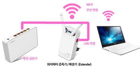 ipTIME 와이파이 증폭기 설정/초기화 꿀팁~~ : 네이버 블로그