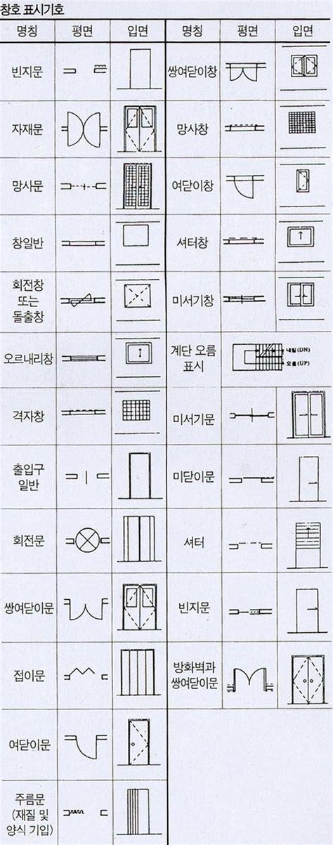 리빙인포 :: 알아 두면 좋은 건축도면기호