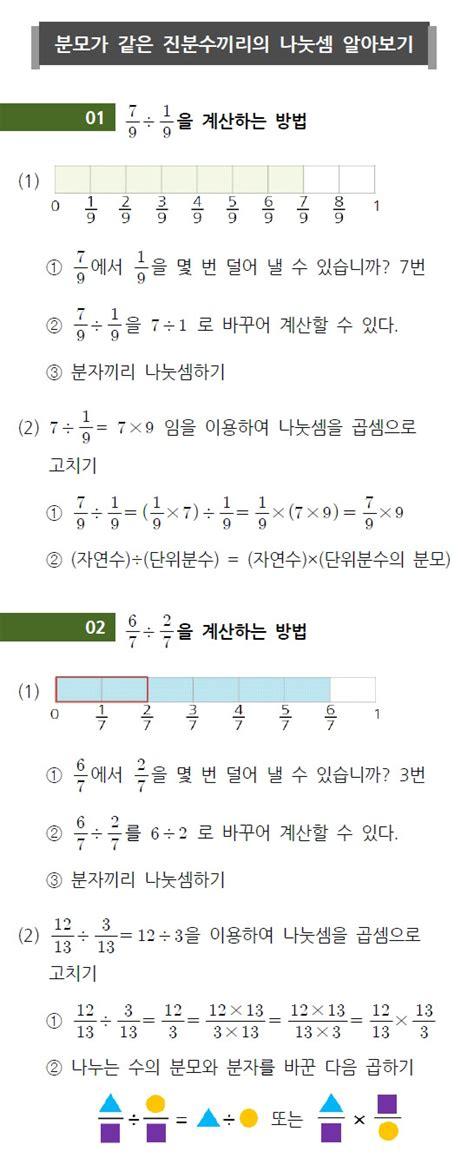 """2015년 초등 6학년 수학 2단원 """"분수의 나눗셈"""" 단원 핵심정리"""