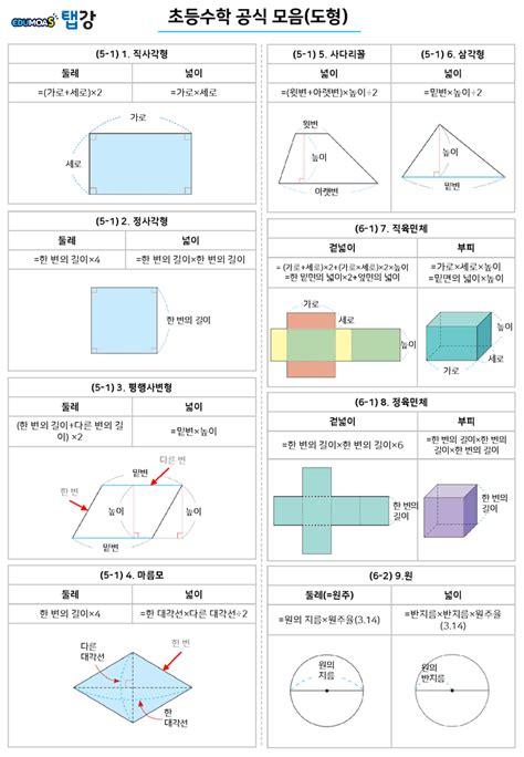 초등수학 도형 공식 모음 : 네이버 블로그