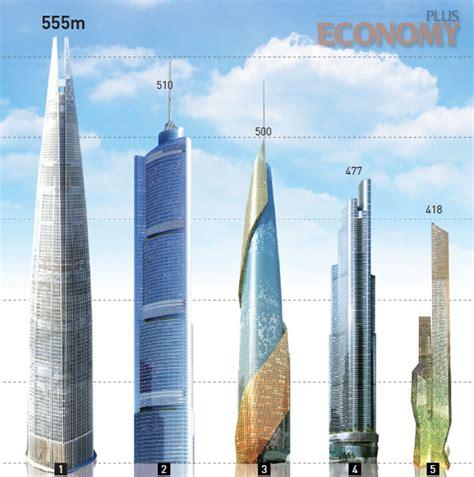 우리나라 초고층 빌딩 순위 : 네이버 블로그