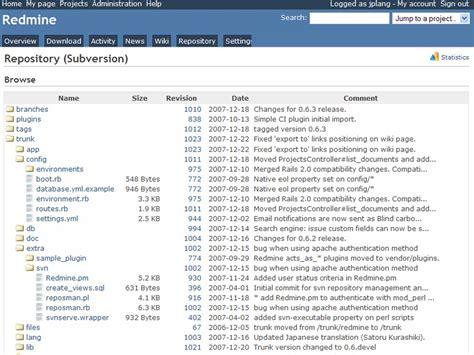 Redmine Projektmanagement Tool webbasiert