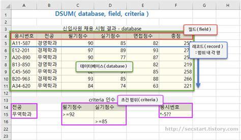 [엑셀 모바일] DSUM 함수로 데이터베이스 필드 합계 구하기 - 기본