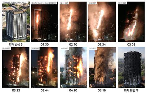 한국화재보험협회 웹진 89호