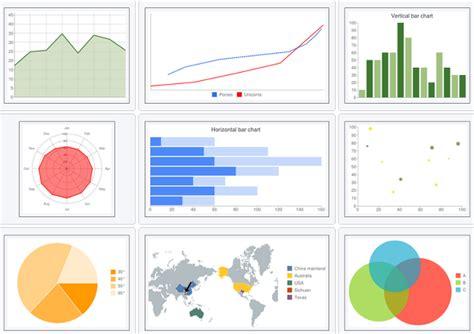 [구글 차트 툴] 멋진 인터렉티브 그래프 그리기 Google Visualization