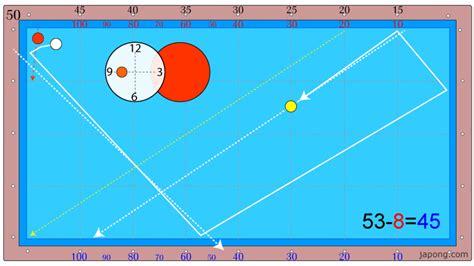 파이브 앤드 하프 시스템: 수구수 찾는 방법 4 (3쿠션수 찾는 법)