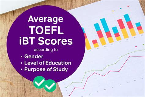 What is an Average TOEFL Score? - Magoosh TOEFL Blog