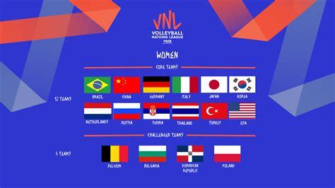 2019 여자 배구 국가대표팀 선수 명단 - 19' VNL 발리볼네이션스리그